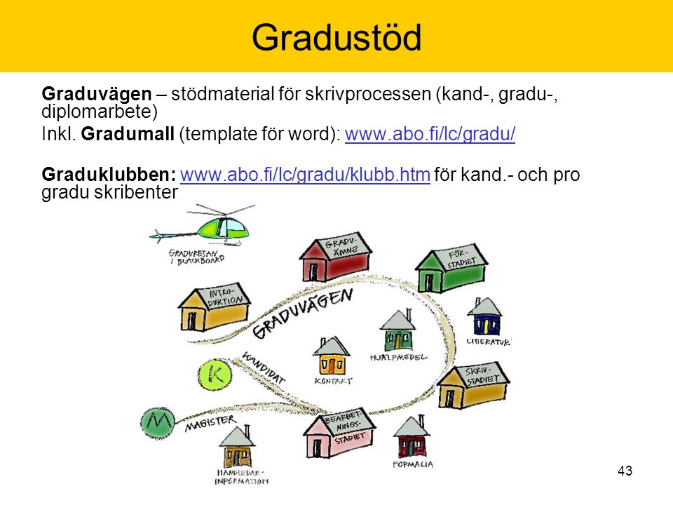 Gradustöd Graduvägen – stödmaterial för skrivprocessen (kand-, gradu-, diplomarbete) Inkl. Gradumall (template för word): www.abo.fi/lc/gradu/