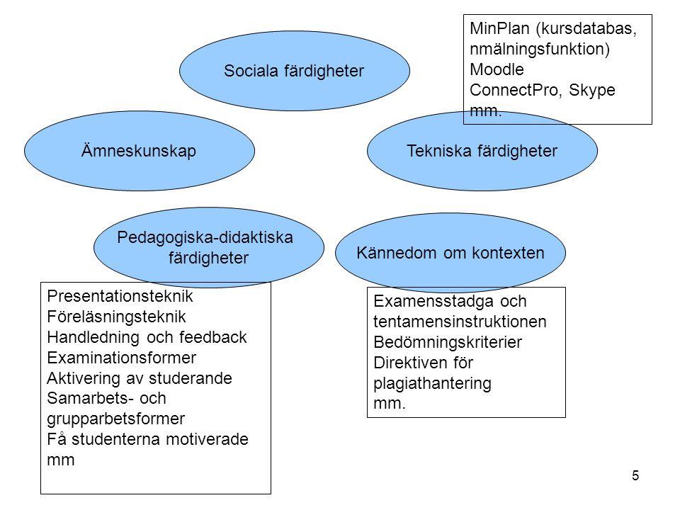 Pedagogiska-didaktiska