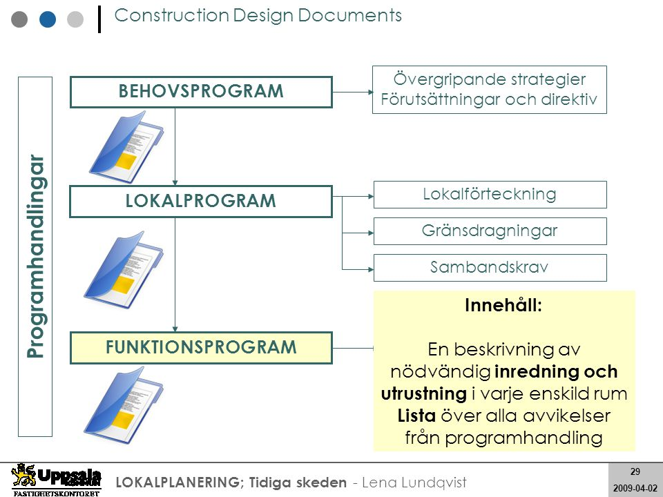 Programhandlingar Construction Design Documents BEHOVSPROGRAM