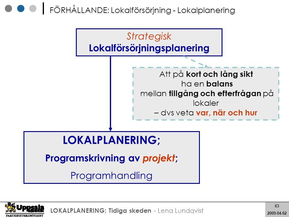 Programskrivning av projekt;