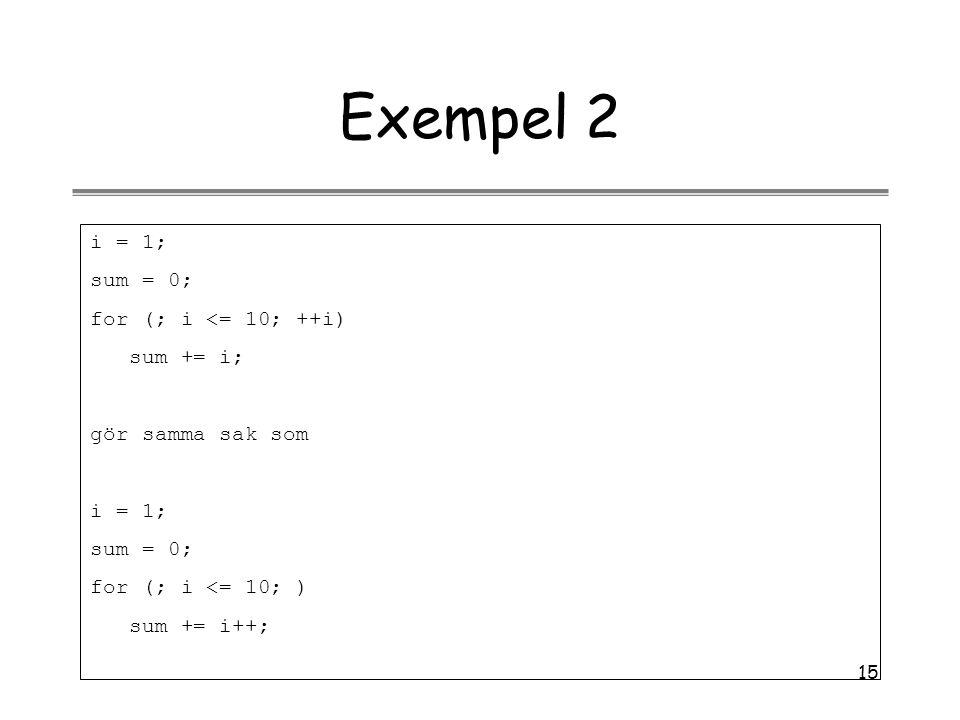 Exempel 2 i = 1; sum = 0; for (; i <= 10; ++i) sum += i;