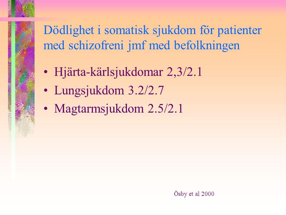 Hjärta-kärlsjukdomar 2,3/2.1 Lungsjukdom 3.2/2.7