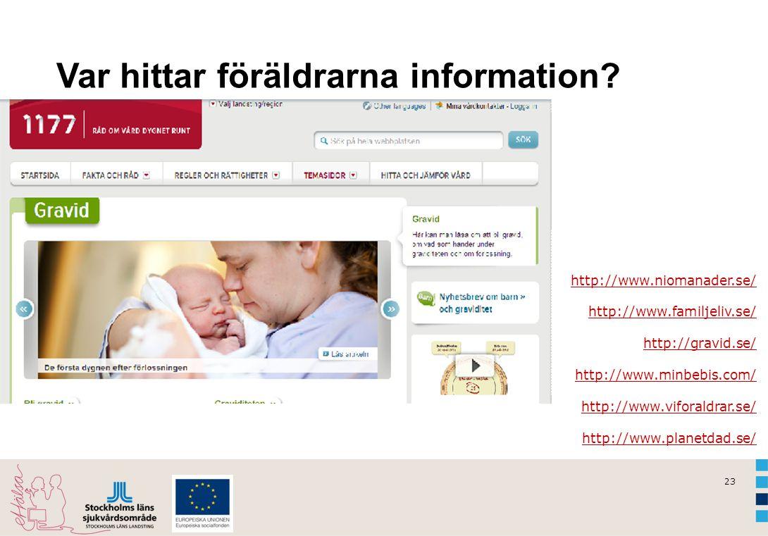Var hittar föräldrarna information