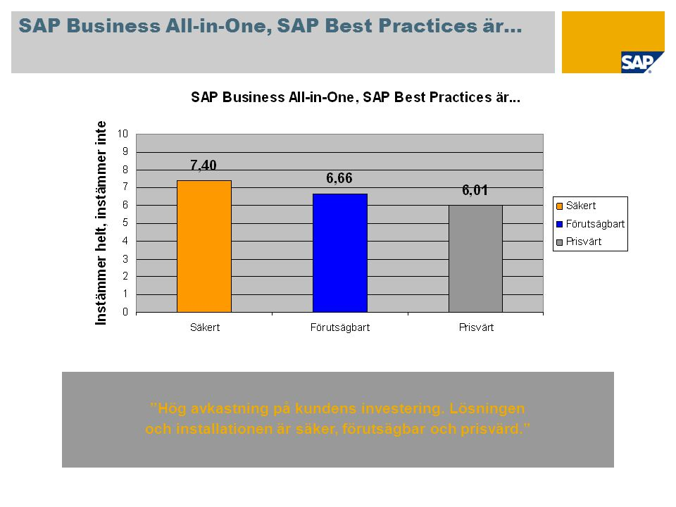 SAP Business All-in-One, SAP Best Practices är…