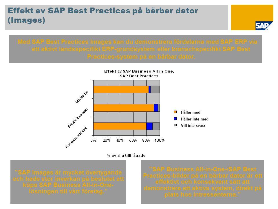 Effekt av SAP Best Practices på bärbar dator (Images)