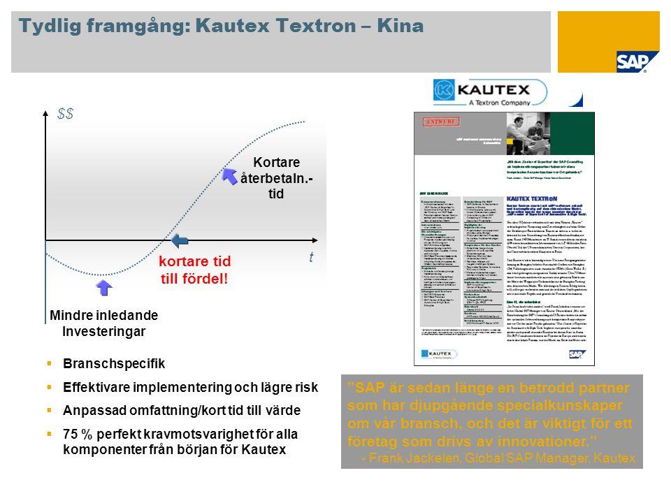 Tydlig framgång: Kautex Textron – Kina