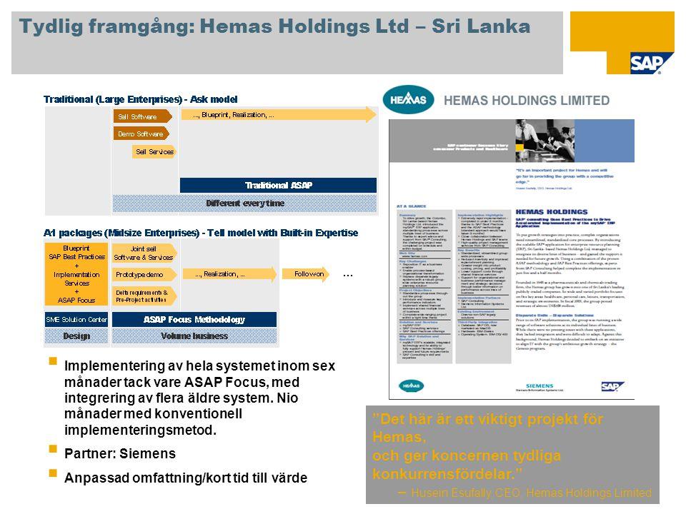 Tydlig framgång: Hemas Holdings Ltd – Sri Lanka