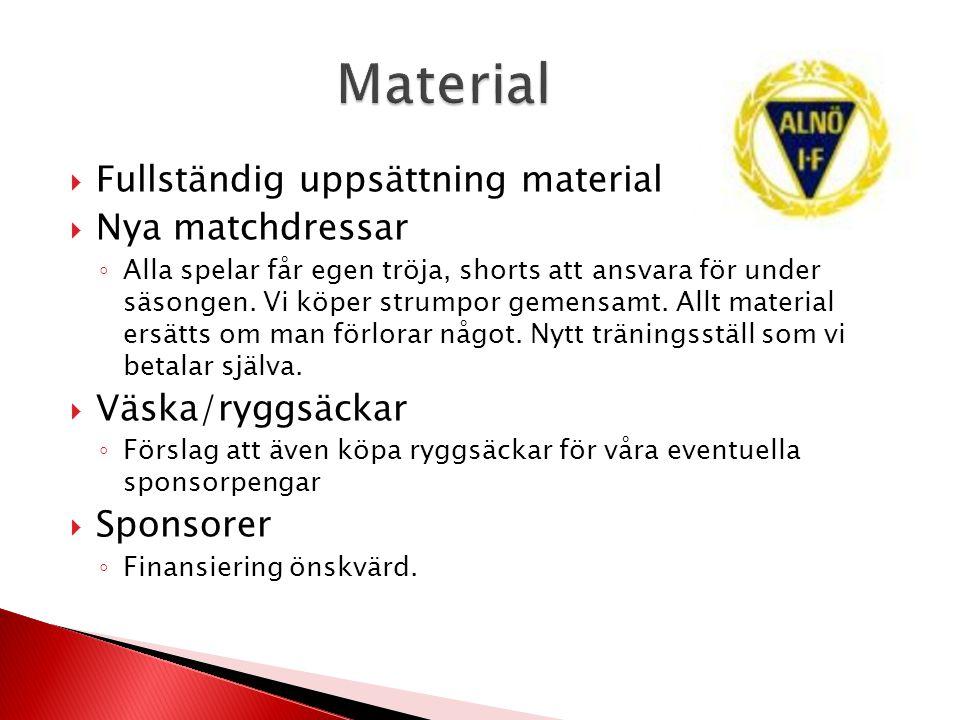 Material Fullständig uppsättning material Nya matchdressar