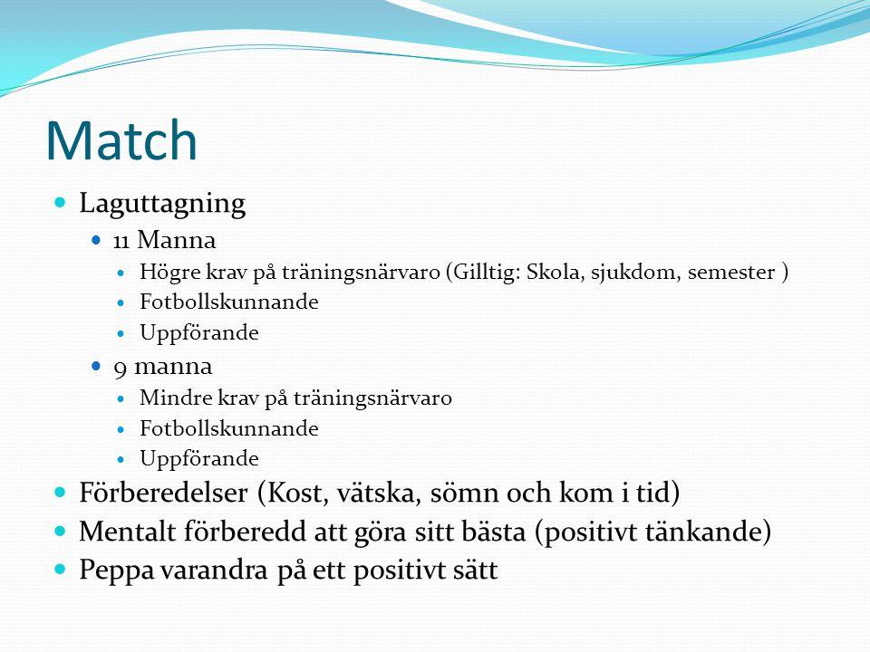 Match Laguttagning Förberedelser (Kost, vätska, sömn och kom i tid)