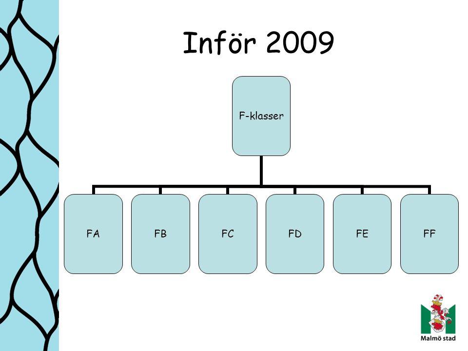 Inför 2009