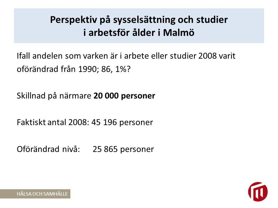 Perspektiv på sysselsättning och studier i arbetsför ålder i Malmö