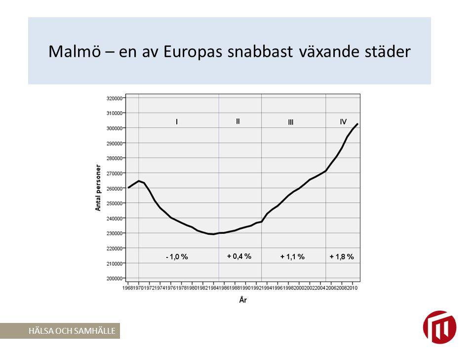Malmö – en av Europas snabbast växande städer