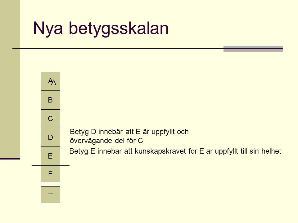 Nya betygsskalan A. A. B. C. Betyg D innebär att E är uppfyllt och övervägande del för C. D. E.