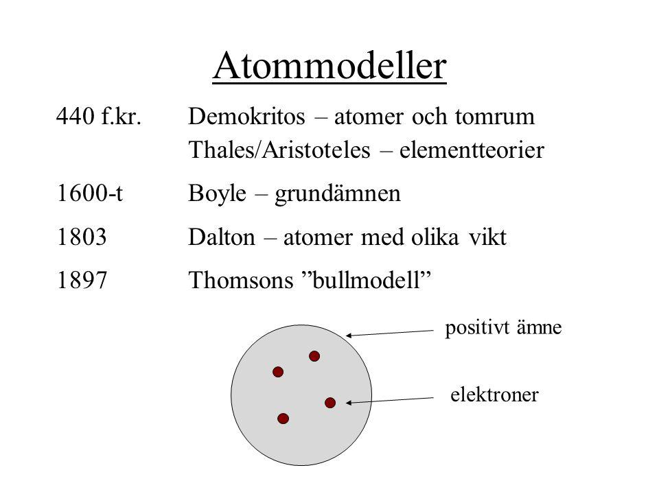 Atommodeller 440 f.kr. Demokritos – atomer och tomrum