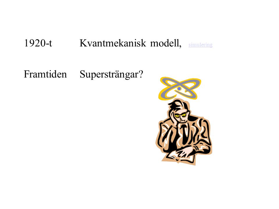 1920-t Kvantmekanisk modell, simulering