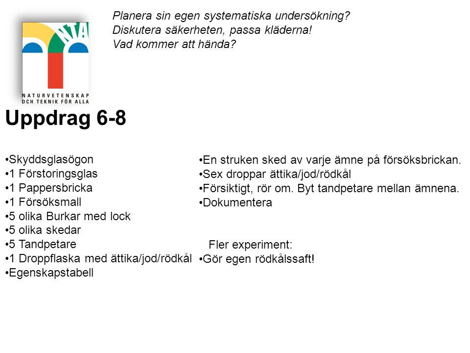 Uppdrag 6-8 Planera sin egen systematiska undersökning