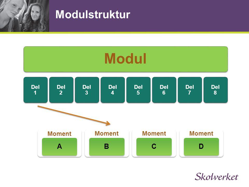 Modulstruktur A B C D Moment Del 1 Del 2 Del 3 Del 4 Del 5 Del 6 Del 7