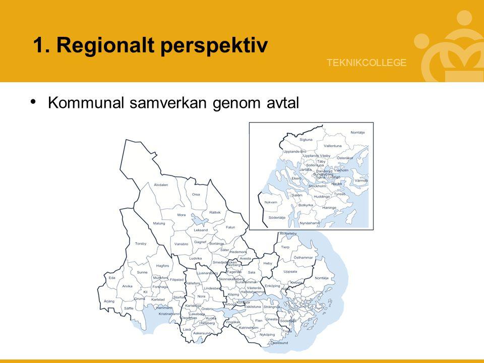 1. Regionalt perspektiv Kommunal samverkan genom avtal