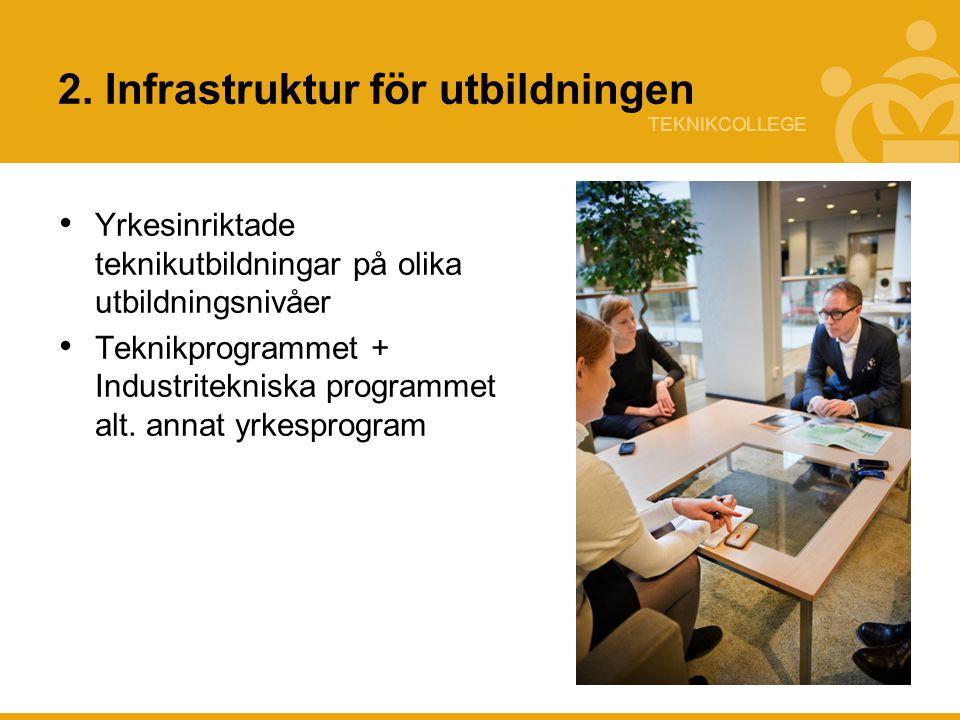 2. Infrastruktur för utbildningen