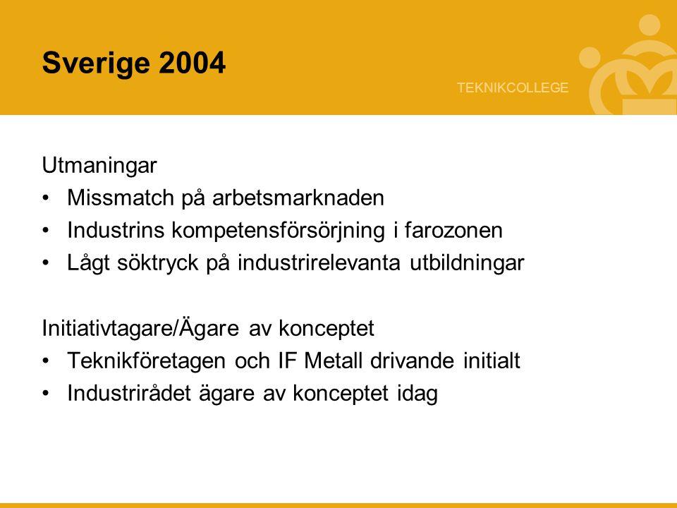 Sverige 2004 Utmaningar Missmatch på arbetsmarknaden