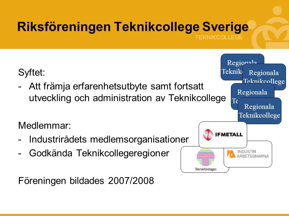 Riksföreningen Teknikcollege Sverige