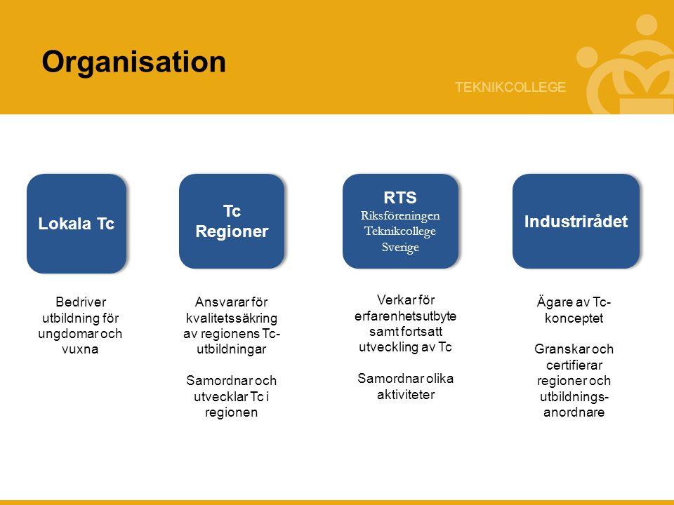 Organisation RTS Riksföreningen Teknikcollege Sverige Tc Regioner