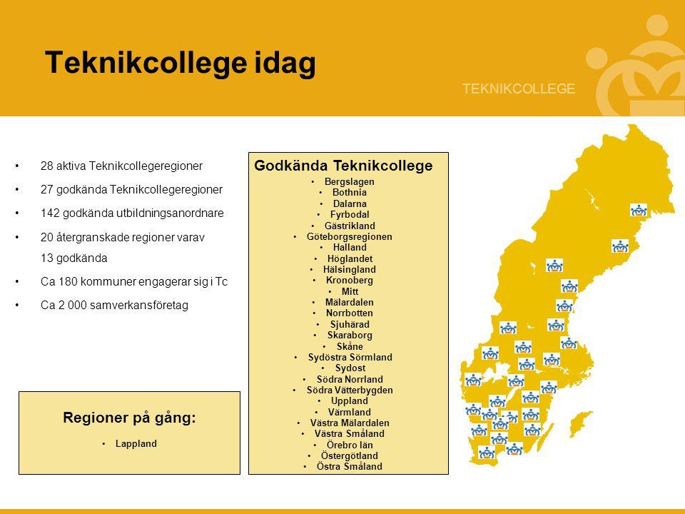 Godkända Teknikcollege