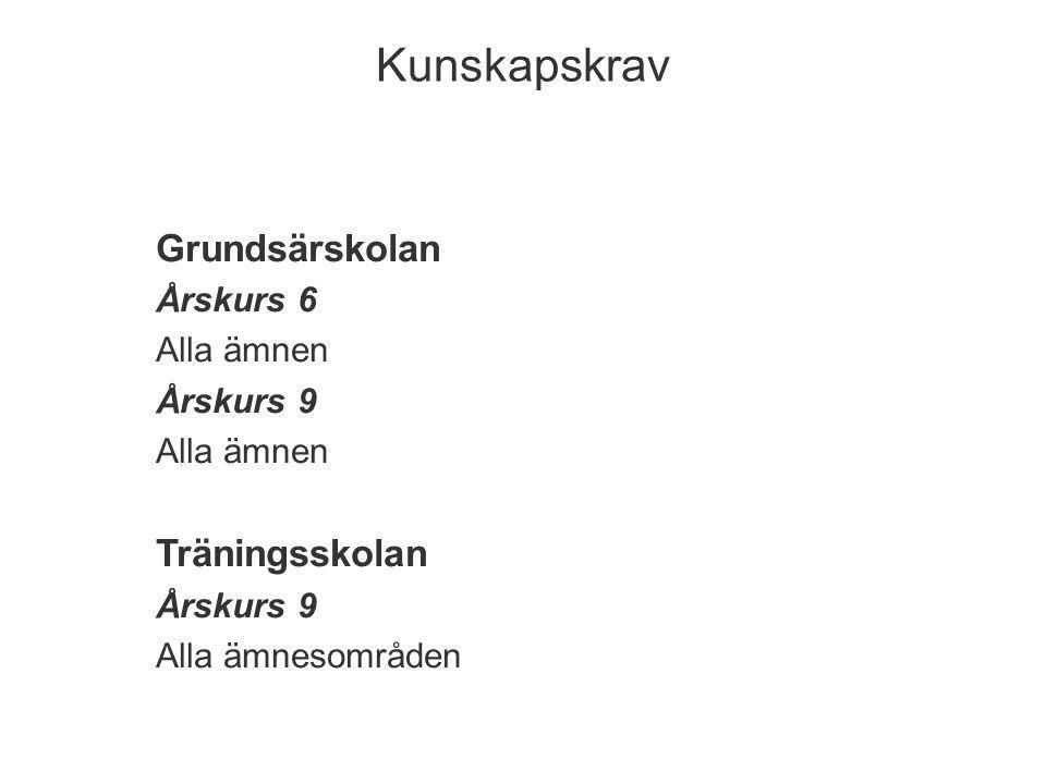 Kunskapskrav Grundsärskolan Träningsskolan Årskurs 6 Alla ämnen