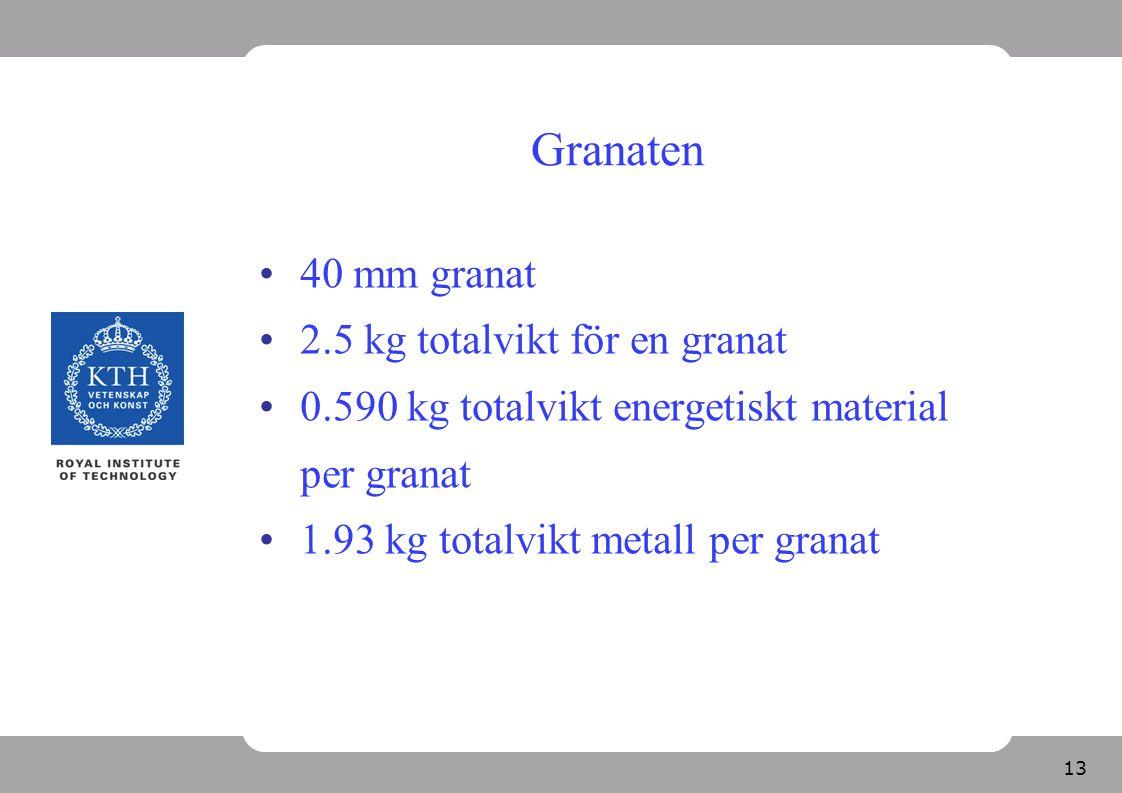 Granaten 40 mm granat 2.5 kg totalvikt för en granat