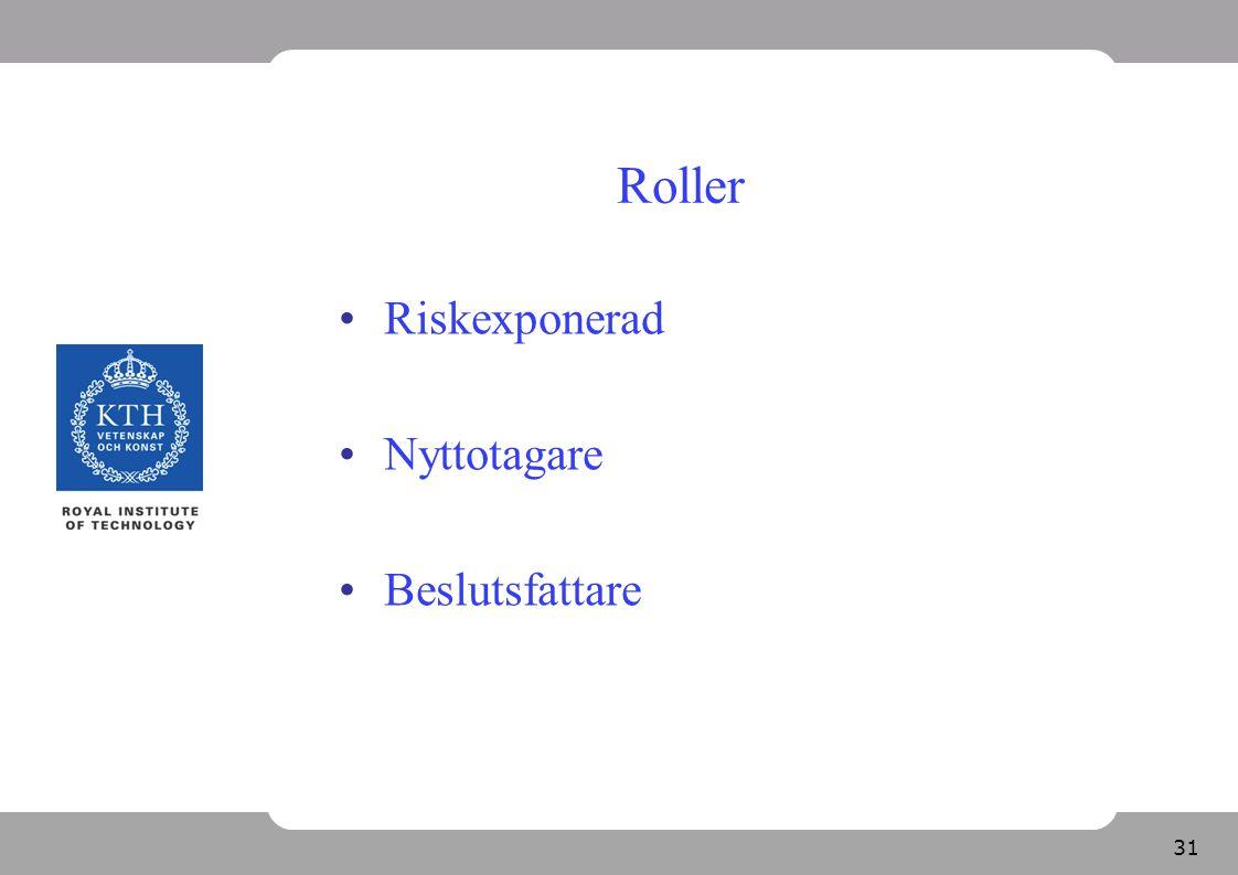 Roller Riskexponerad Nyttotagare Beslutsfattare