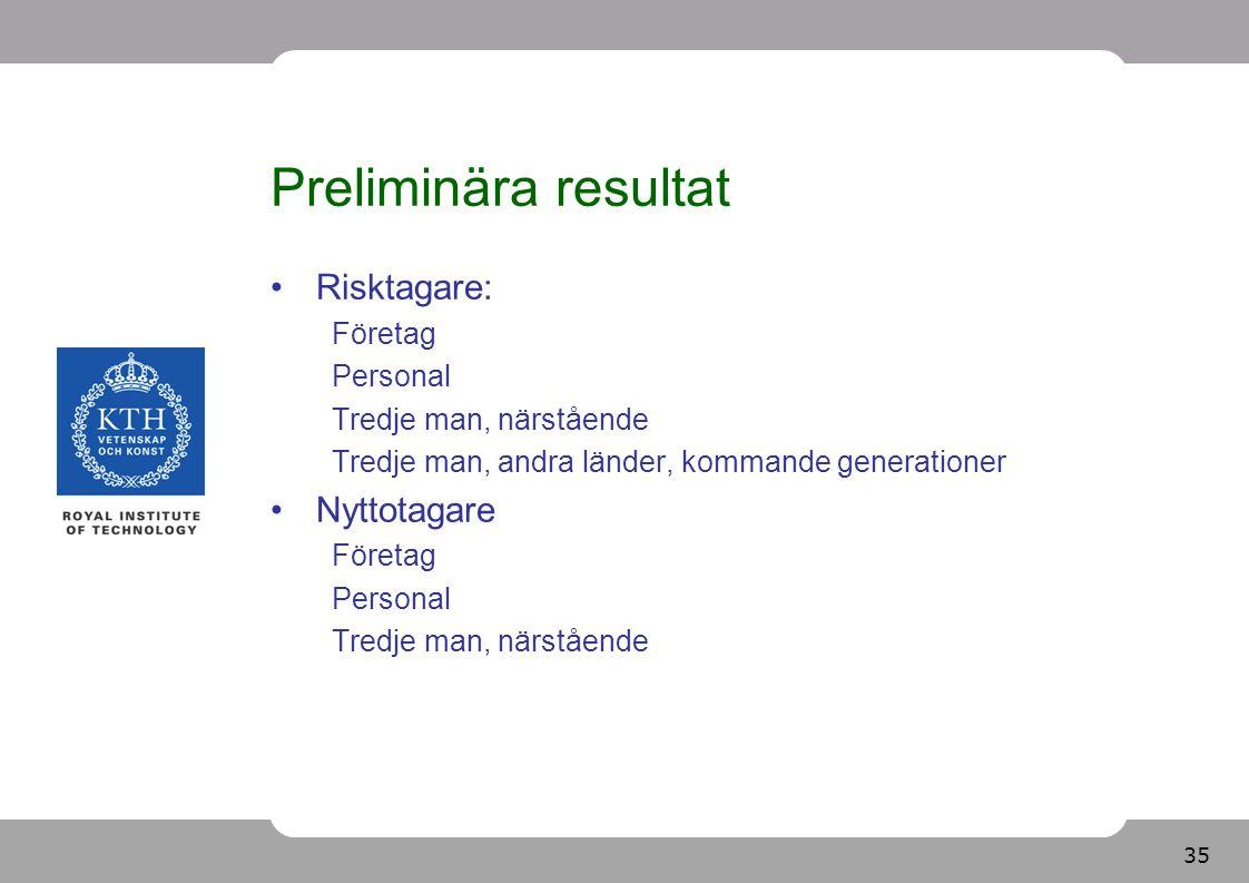 Preliminära resultat Risktagare: Nyttotagare Företag Personal