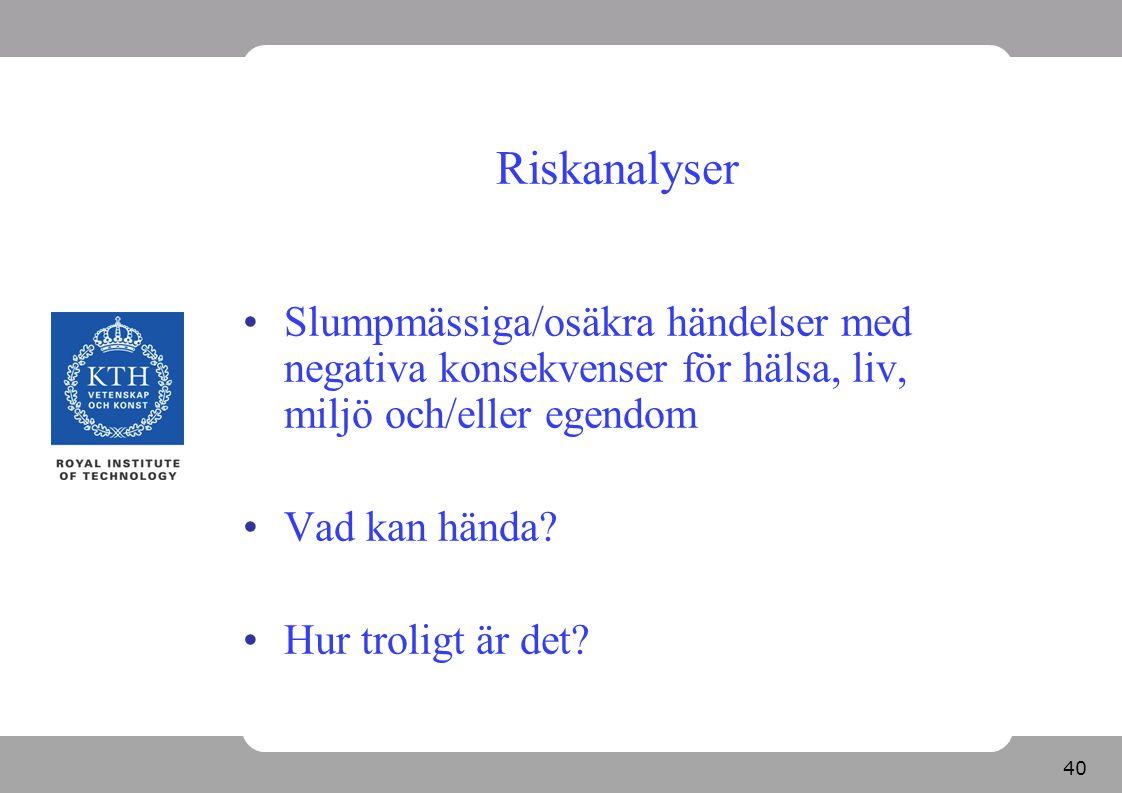 Riskanalyser Slumpmässiga/osäkra händelser med negativa konsekvenser för hälsa, liv, miljö och/eller egendom.