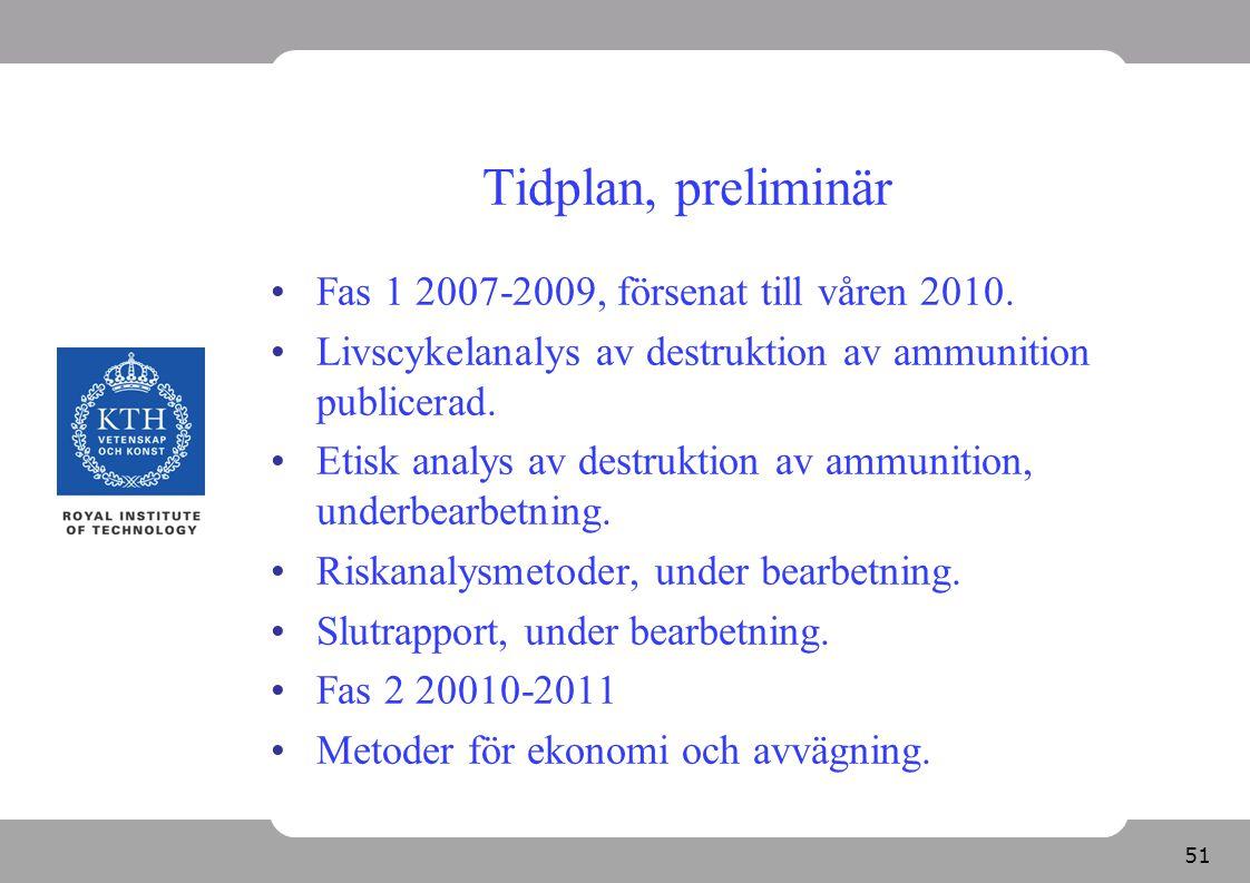 Tidplan, preliminär Fas 1 2007-2009, försenat till våren 2010.