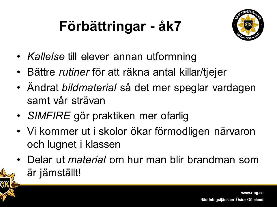 Förbättringar - åk7 Kallelse till elever annan utformning