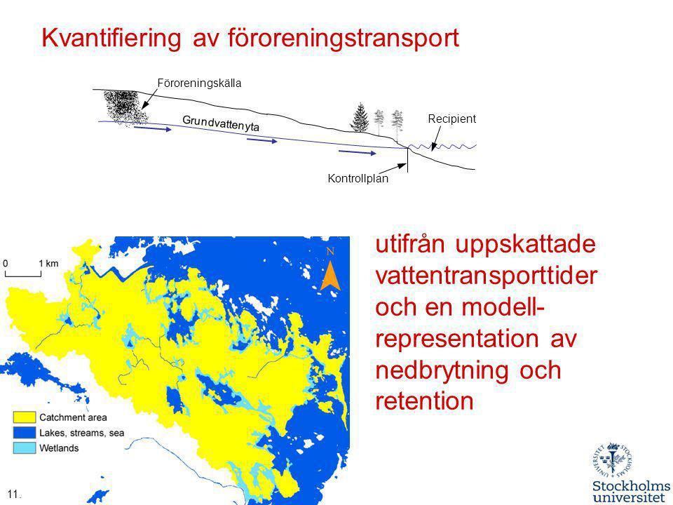 Kvantifiering av föroreningstransport