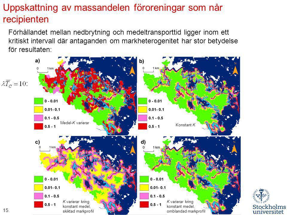 Uppskattning av massandelen föroreningar som når recipienten