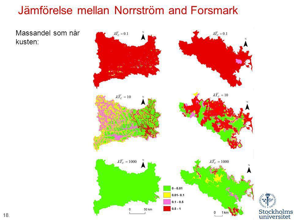 Jämförelse mellan Norrström and Forsmark