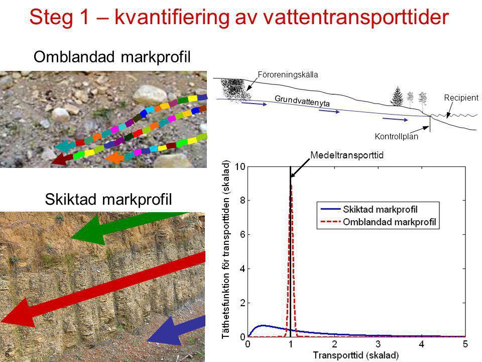 Steg 1 – kvantifiering av vattentransporttider