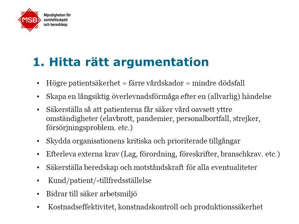 1. Hitta rätt argumentation