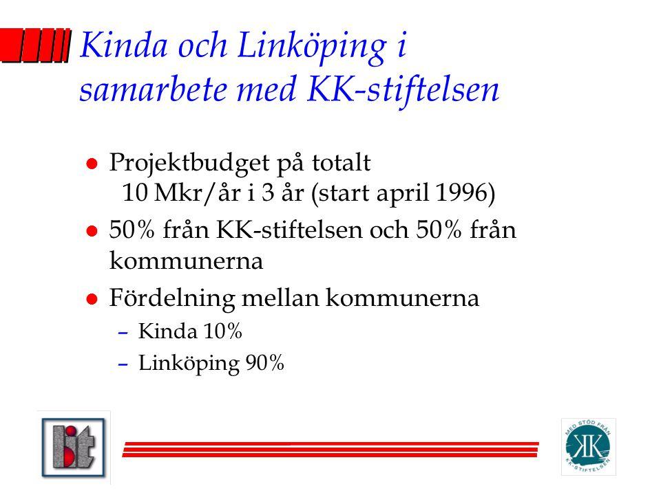Kinda och Linköping i samarbete med KK-stiftelsen