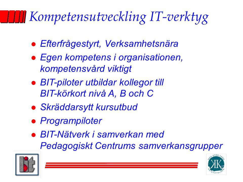 Kompetensutveckling IT-verktyg