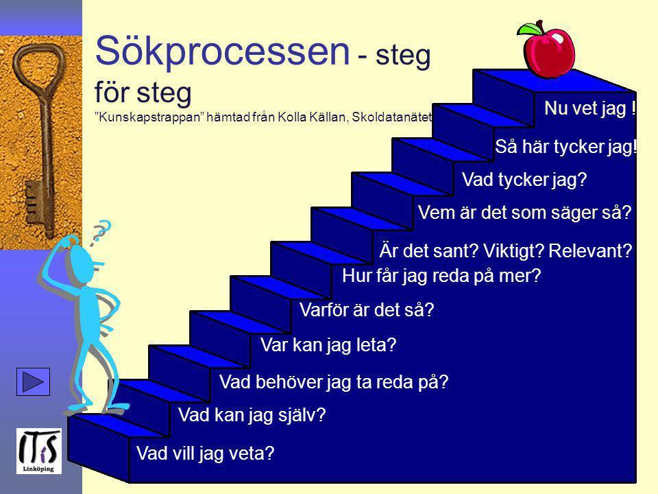 Sökprocessen - steg för steg Kunskapstrappan hämtad från Kolla Källan, Skoldatanätet