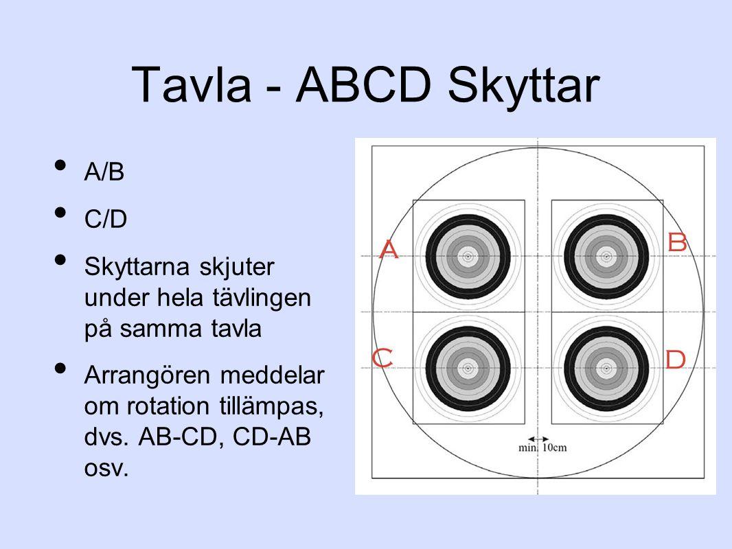 Tavla - ABCD Skyttar A/B C/D