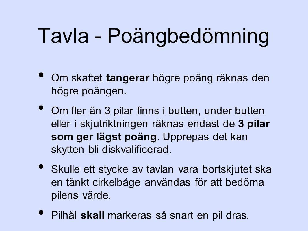 Tavla - Poängbedömning