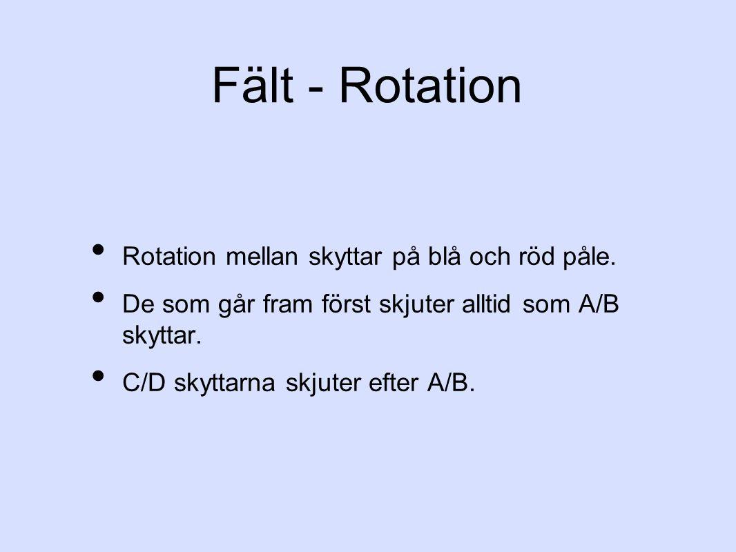 Fält - Rotation Rotation mellan skyttar på blå och röd påle.