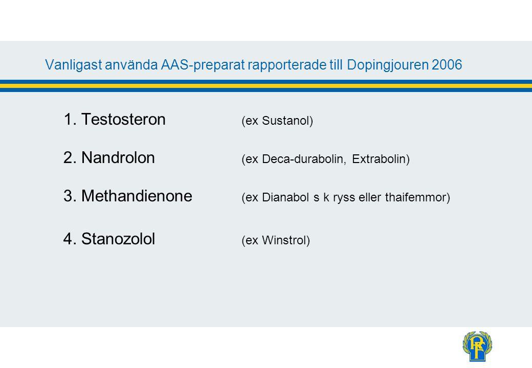 Vanligast använda AAS-preparat rapporterade till Dopingjouren 2006