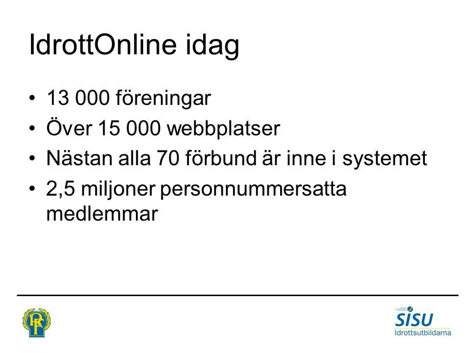 IdrottOnline idag 13 000 föreningar Över 15 000 webbplatser