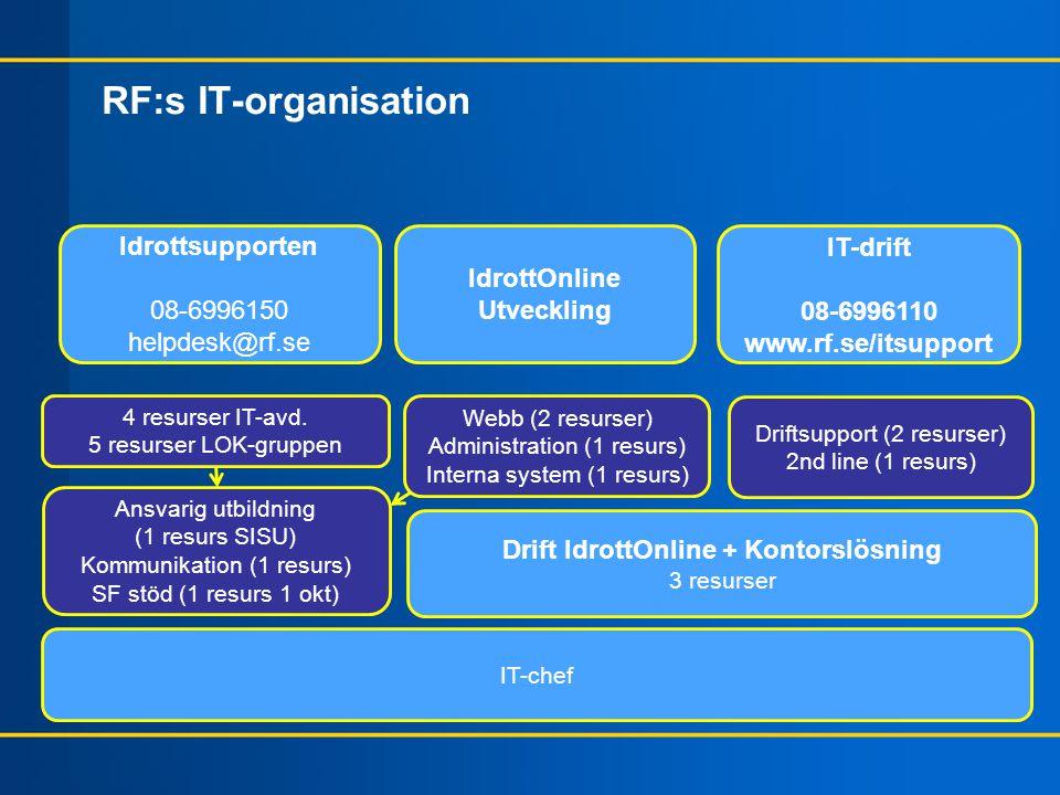 IdrottOnline Utveckling IT-drift 08-6996110 www.rf.se/itsupport