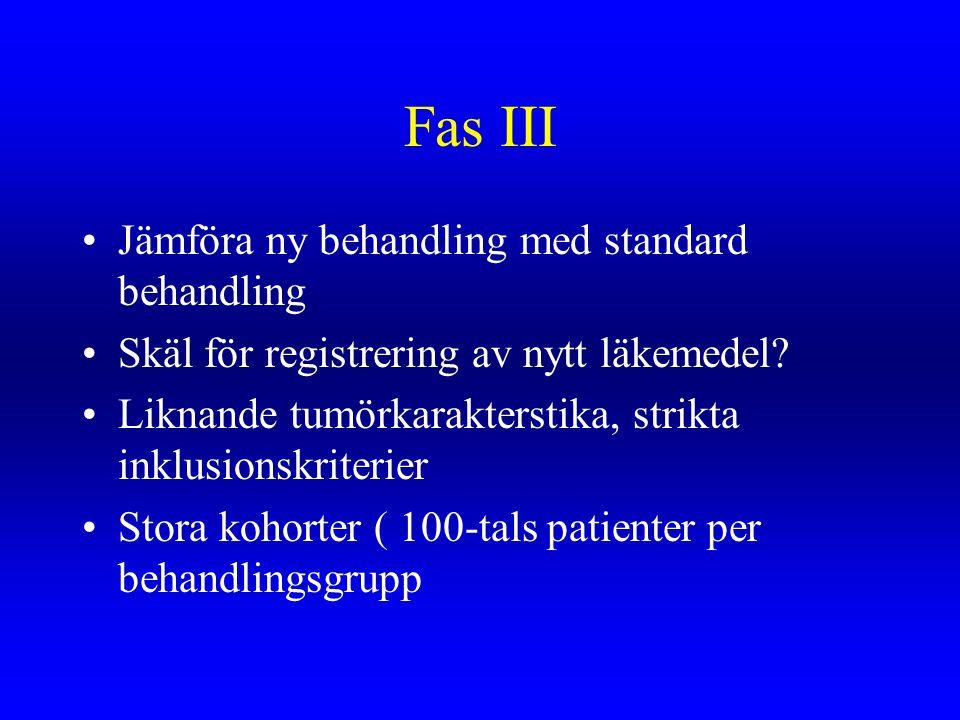 Fas III Jämföra ny behandling med standard behandling
