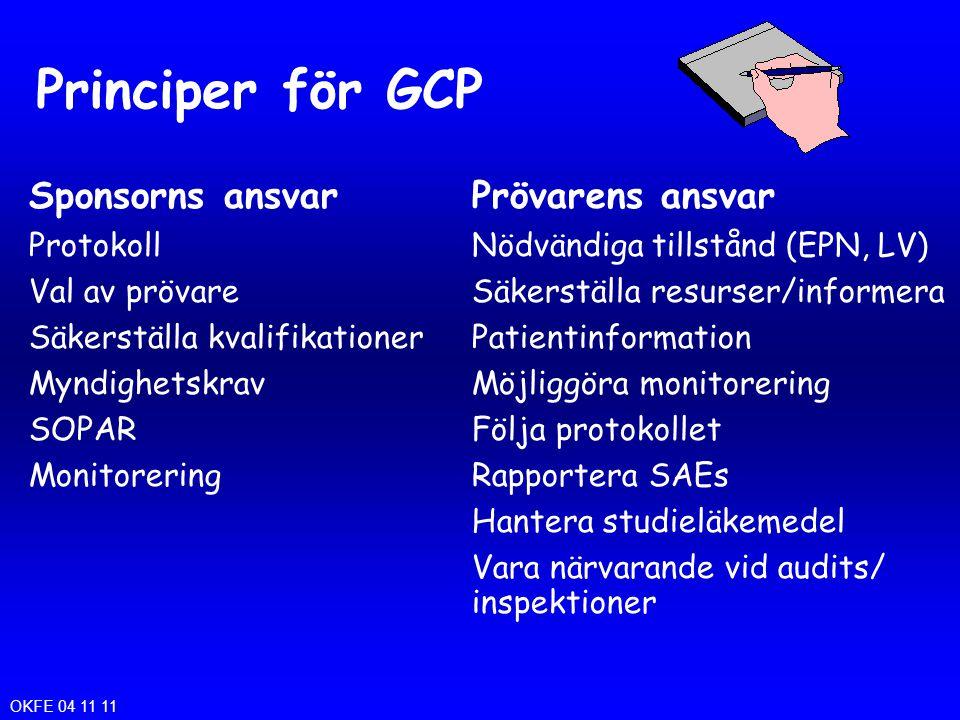 Principer för GCP Sponsorns ansvar Prövarens ansvar